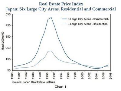 Japan-Real-Estate-Prices