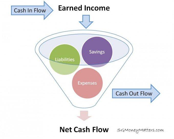 income-model