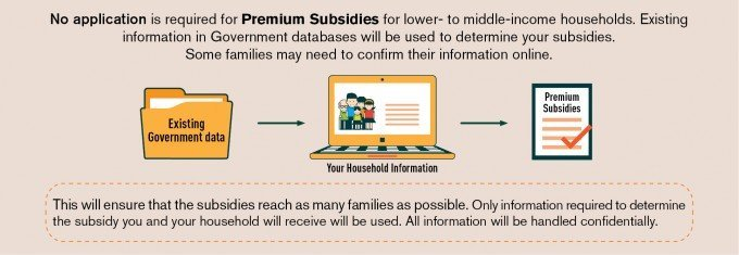 medishield-life-apply-subsidy