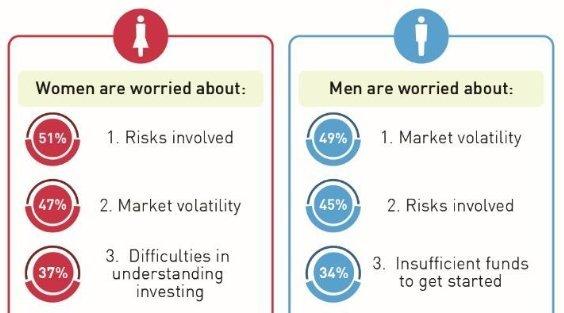 women-men-financial-worries